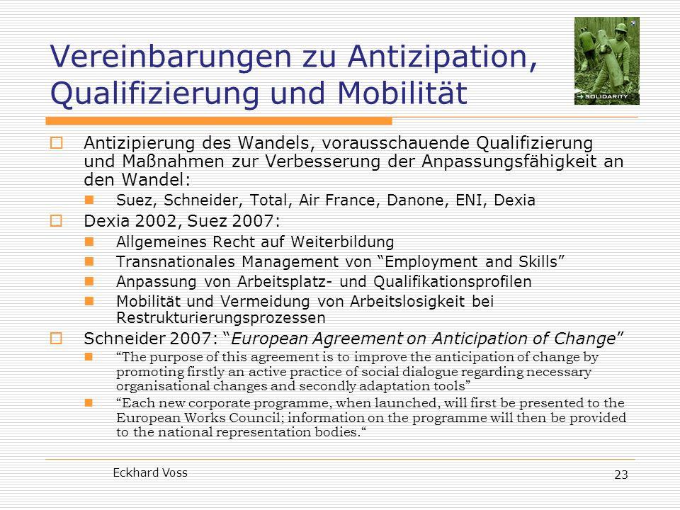 Eckhard Voss 23 Vereinbarungen zu Antizipation, Qualifizierung und Mobilität Antizipierung des Wandels, vorausschauende Qualifizierung und Maßnahmen z