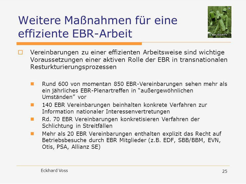 Eckhard Voss 25 Weitere Maßnahmen für eine effiziente EBR-Arbeit Vereinbarungen zu einer effizienten Arbeitsweise sind wichtige Voraussetzungen einer