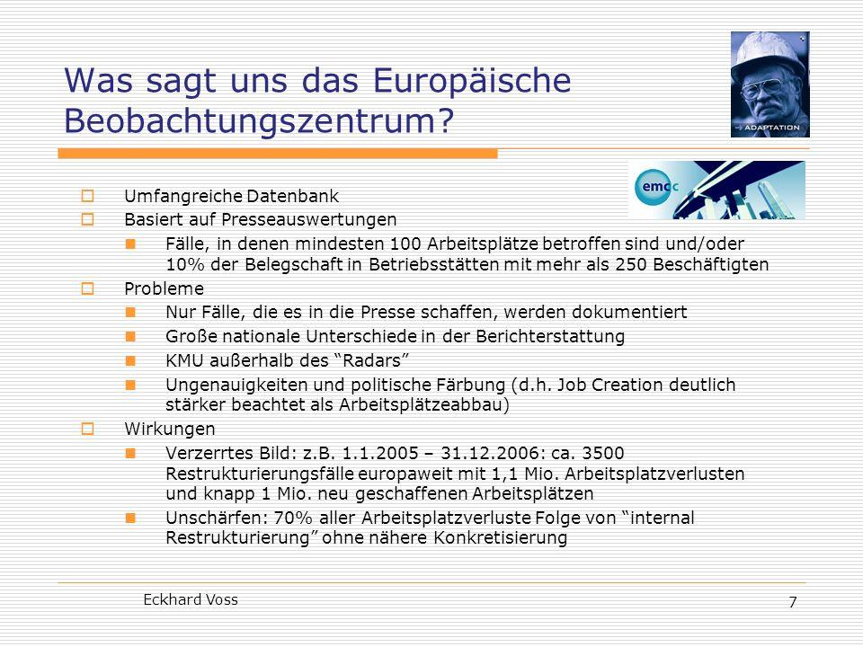 Eckhard Voss 18 EBR als Verhandlungspartner In zunehmendem Maße spielen EBR als Verhandlungspartner des Management auf transnationaler Ebene eine Rolle Vereinbarungen zu unterschiedlichen Themenfeldern illustrieren die wichtige Rolle der EBR im transnationalen Kontext Die folgende Tabellenübersicht verdeutlicht die Vielfalt transnationaler Vereinbarungen Die Übersicht wurde vom EGI im Rahmen der EBR- Datenbank erstellt (Stand: Juli 2009)
