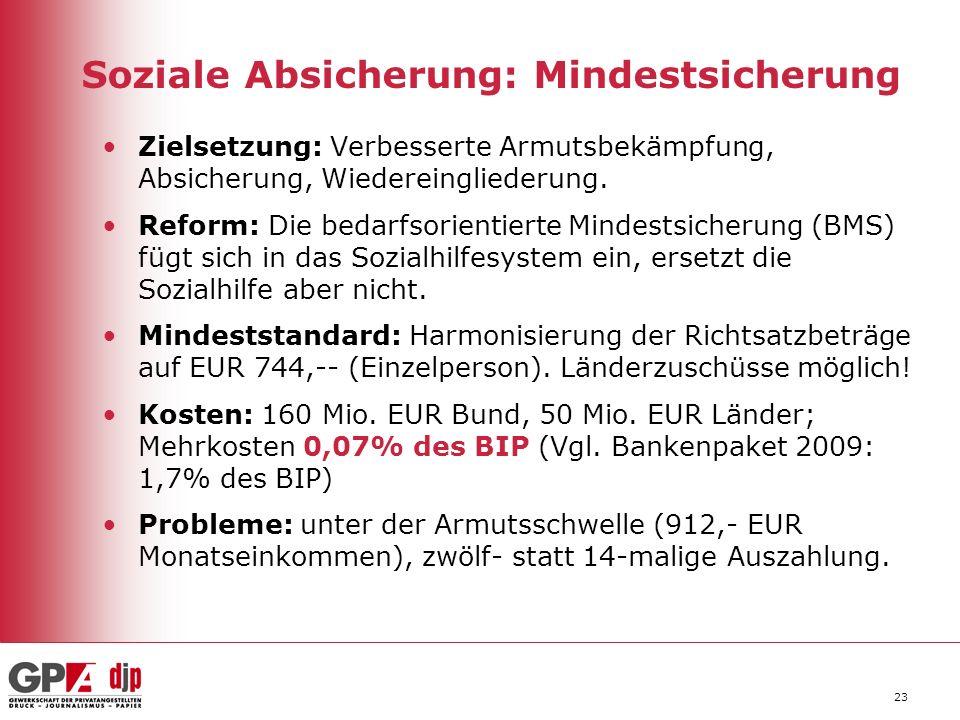 23 Soziale Absicherung: Mindestsicherung Zielsetzung: Verbesserte Armutsbekämpfung, Absicherung, Wiedereingliederung. Reform: Die bedarfsorientierte M