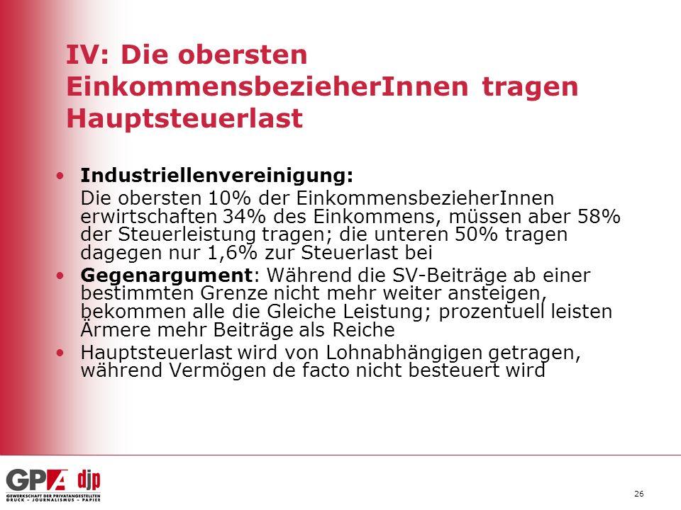 26 IV: Die obersten EinkommensbezieherInnen tragen Hauptsteuerlast Industriellenvereinigung: Die obersten 10% der EinkommensbezieherInnen erwirtschaft