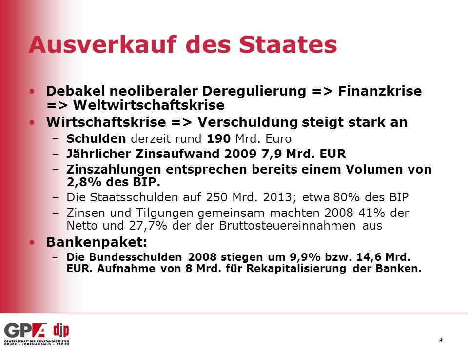 4 Debakel neoliberaler Deregulierung => Finanzkrise => Weltwirtschaftskrise Wirtschaftskrise => Verschuldung steigt stark an –Schulden derzeit rund 19