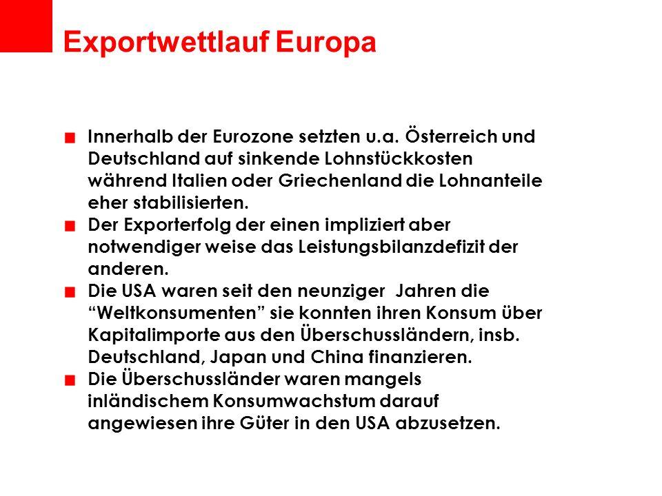Exportwettlauf Europa Innerhalb der Eurozone setzten u.a.