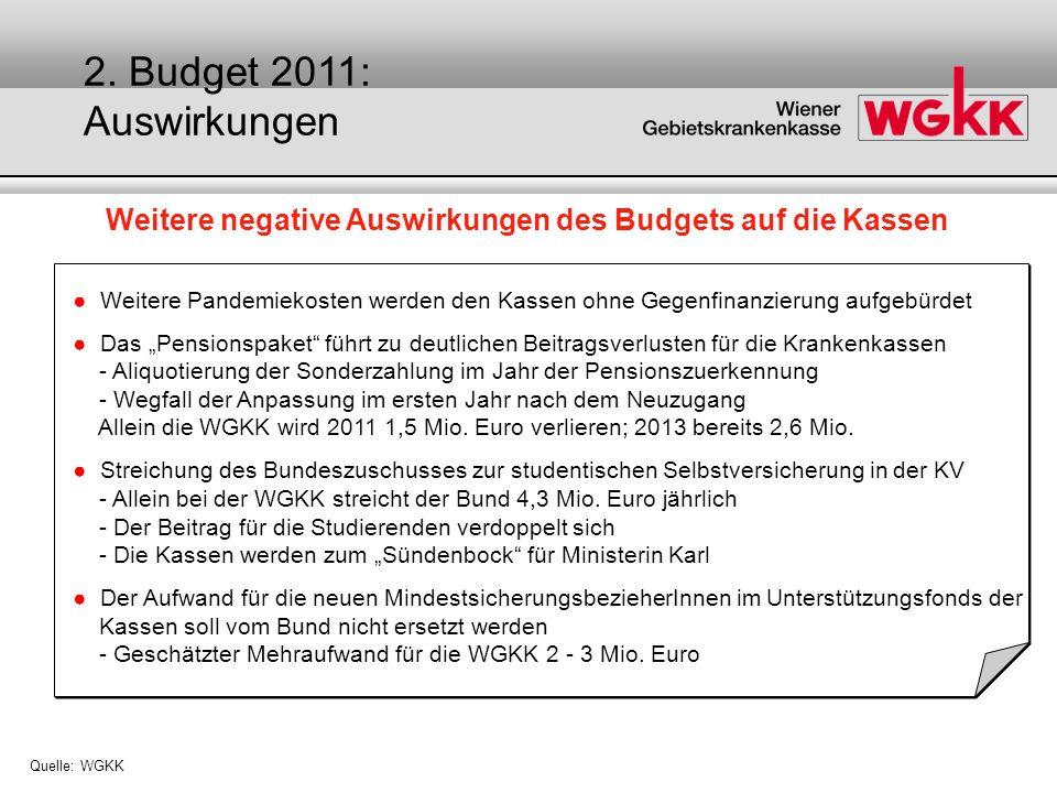 Weitere negative Auswirkungen des Budgets auf die Kassen Quelle: WGKK Weitere Pandemiekosten werden den Kassen ohne Gegenfinanzierung aufgebürdet Das