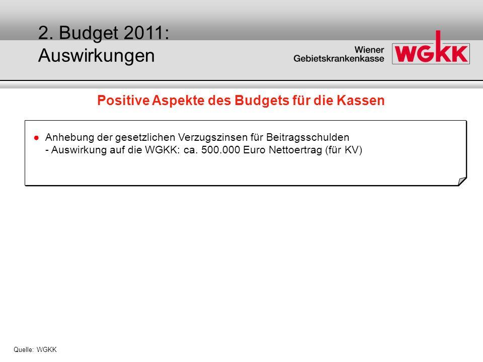 Positive Aspekte des Budgets für die Kassen Quelle: WGKK Anhebung der gesetzlichen Verzugszinsen für Beitragsschulden - Auswirkung auf die WGKK: ca. 5