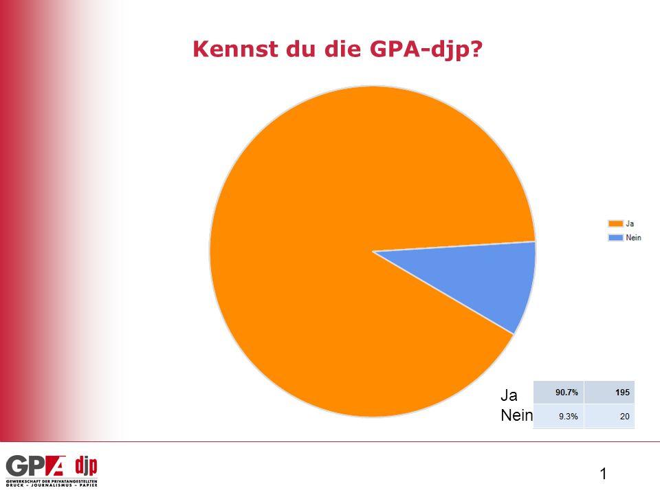 1 Ja Nein Kennst du die GPA-djp