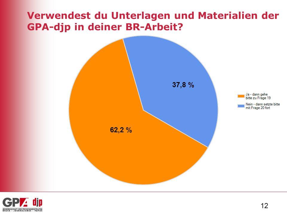 12 Verwendest du Unterlagen und Materialien der GPA-djp in deiner BR-Arbeit 62,2 % 37,8 %