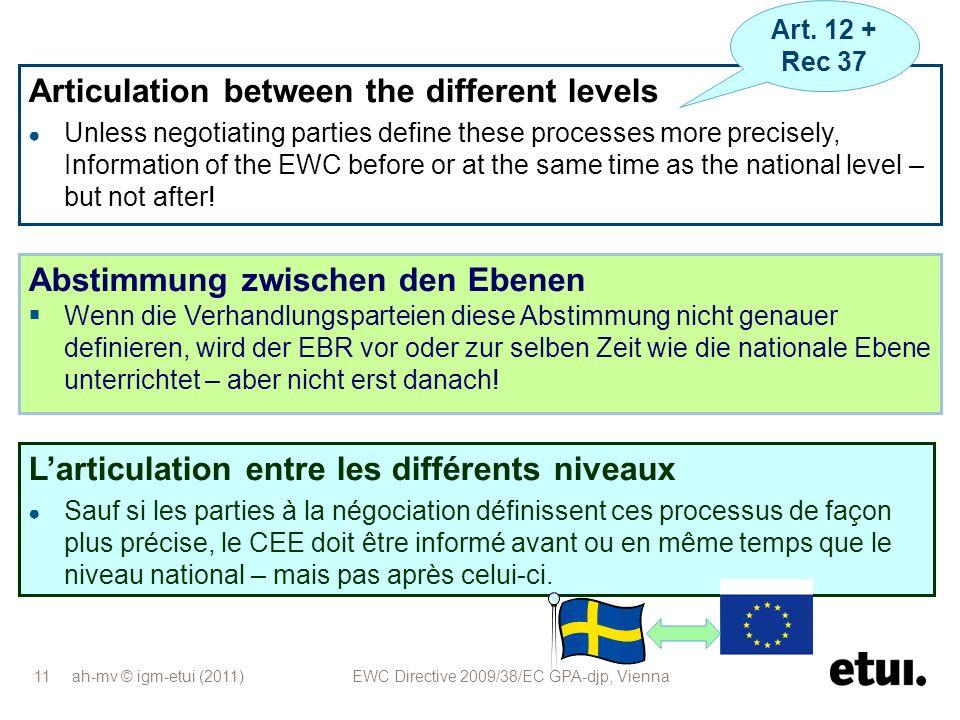 ah-mv © igm-etui (2011) EWC Directive 2009/38/EC GPA-djp, Vienna 11 Abstimmung zwischen den Ebenen Wenn die Verhandlungsparteien diese Abstimmung nich