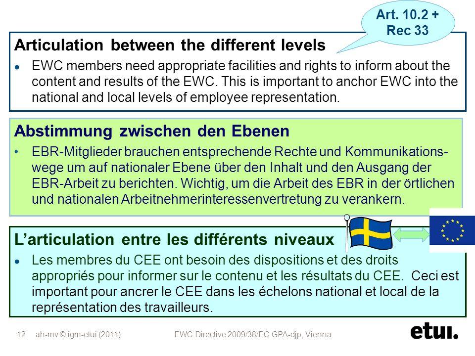 ah-mv © igm-etui (2011) EWC Directive 2009/38/EC GPA-djp, Vienna 12 Abstimmung zwischen den Ebenen EBR-Mitglieder brauchen entsprechende Rechte und Ko