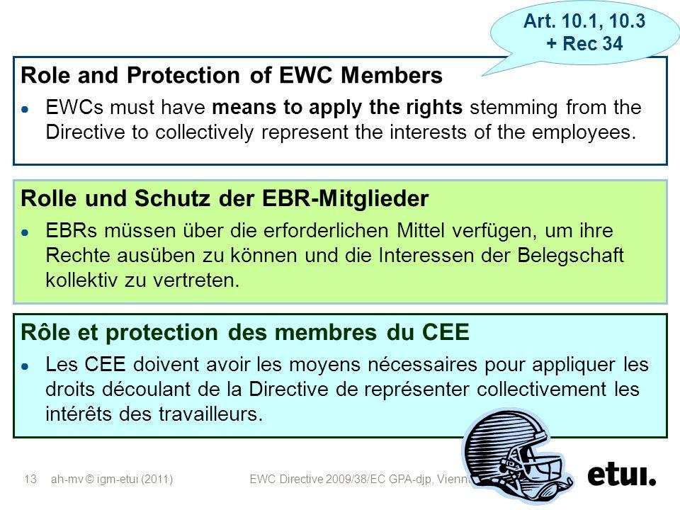 ah-mv © igm-etui (2011) EWC Directive 2009/38/EC GPA-djp, Vienna 13 Rolle und Schutz der EBR-Mitglieder EBRs müssen über die erforderlichen Mittel ver