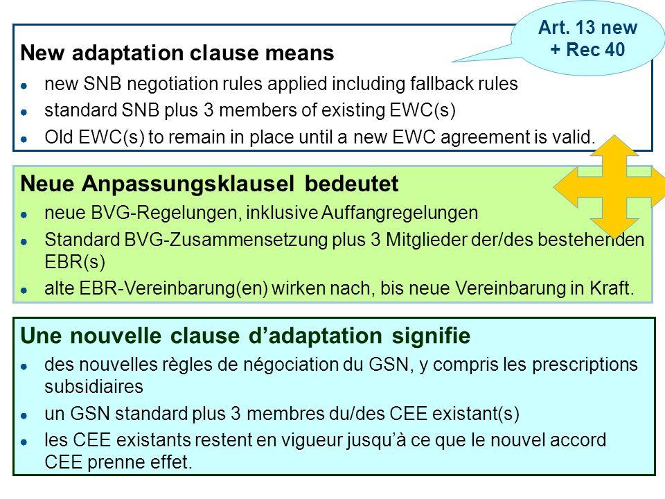 ah-mv © igm-etui (2011) EWC Directive 2009/38/EC GPA-djp, Vienna 18 Neue Anpassungsklausel bedeutet neue BVG-Regelungen, inklusive Auffangregelungen S
