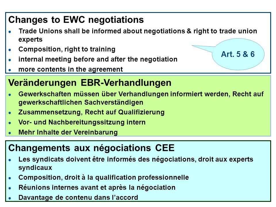ah-mv © igm-etui (2011) EWC Directive 2009/38/EC GPA-djp, Vienna 19 Veränderungen EBR-Verhandlungen Gewerkschaften müssen über Verhandlungen informier
