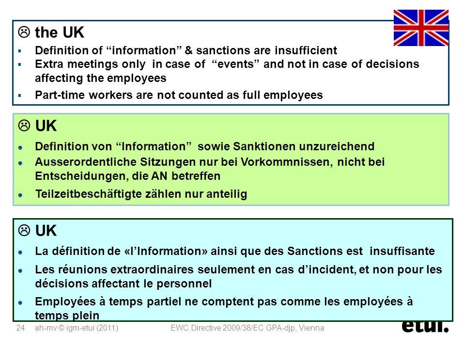 ah-mv © igm-etui (2011) EWC Directive 2009/38/EC GPA-djp, Vienna 24 UK Definition von Information sowie Sanktionen unzureichend Ausserordentliche Sitz