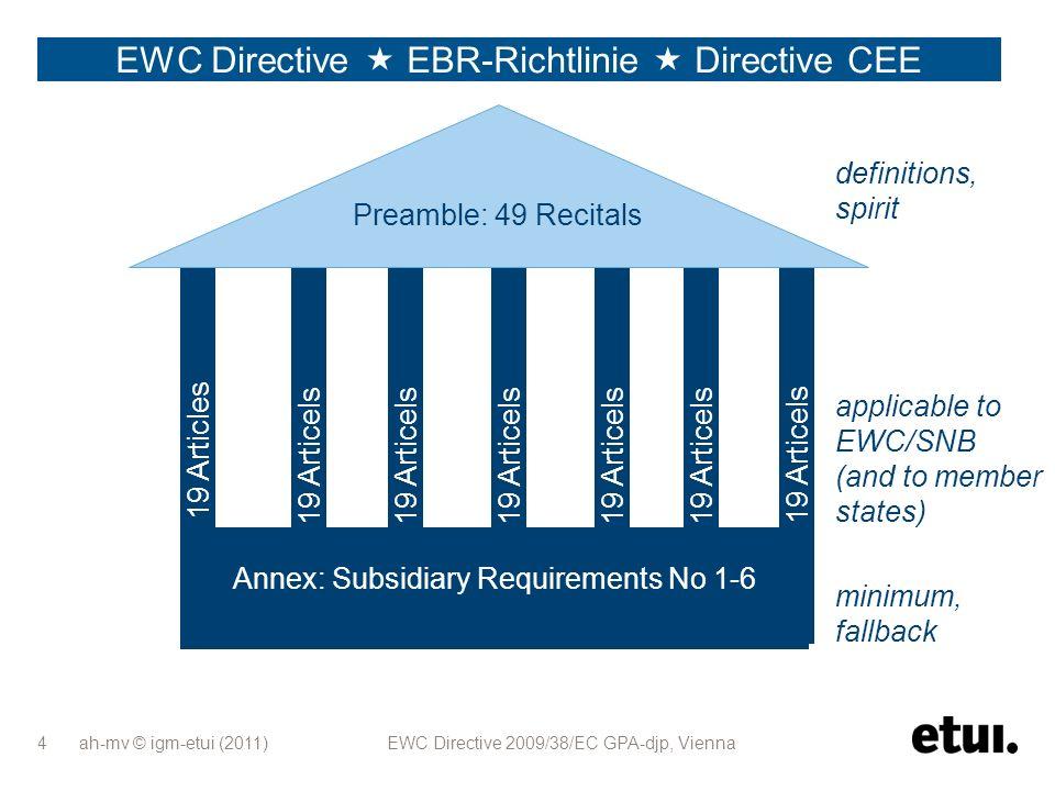 ah-mv © igm-etui (2011) EWC Directive 2009/38/EC GPA-djp, Vienna 5 The new EWC Directive does not apply directly to Article 13 Agreements – those signed before 22 September 1996 Article 6 Agreements which have been changed between June 2009 and June 2011 Die neue EBR-Richtlinie gilt nicht umittelbar für Artikel 13 Vereinbarungen – unterschrieben vor dem 22.09.1996 Artikel 6 Vereinbarungen, die zwischen 6/09 und 6/11 verändert wurden.