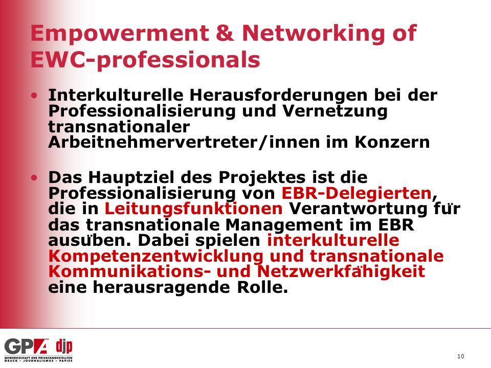 10 Empowerment & Networking of EWC-professionals Interkulturelle Herausforderungen bei der Professionalisierung und Vernetzung transnationaler Arbeitnehmervertreter/innen im Konzern Das Hauptziel des Projektes ist die Professionalisierung von EBR-Delegierten, die in Leitungsfunktionen Verantwortung fu ̈ r das transnationale Management im EBR ausu ̈ ben.