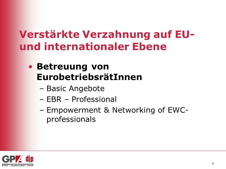 9 Bildungs- und Vernetzungsangebote für EBR´s Basic-Angebote Grundschulungen, Seminare und Veranstaltungen zu rechtlichen und organisationsrelevanten EBR- Themen ebenso wie gewerkschaftliches Sprachtraining.