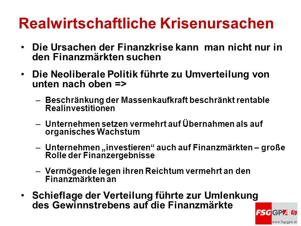 19 Realwirtschaftliche Krisenursachen Die Ursachen der Finanzkrise kann man nicht nur in den Finanzmärkten suchen Die Neoliberale Politik führte zu Um