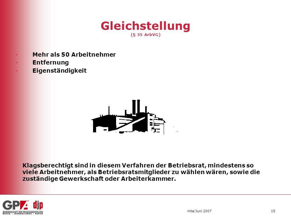 mta/Juni 200715 Gleichstellung (§ 35 ArbVG) -Mehr als 50 Arbeitnehmer -Entfernung -Eigenständigkeit Klagsberechtigt sind in diesem Verfahren der Betri
