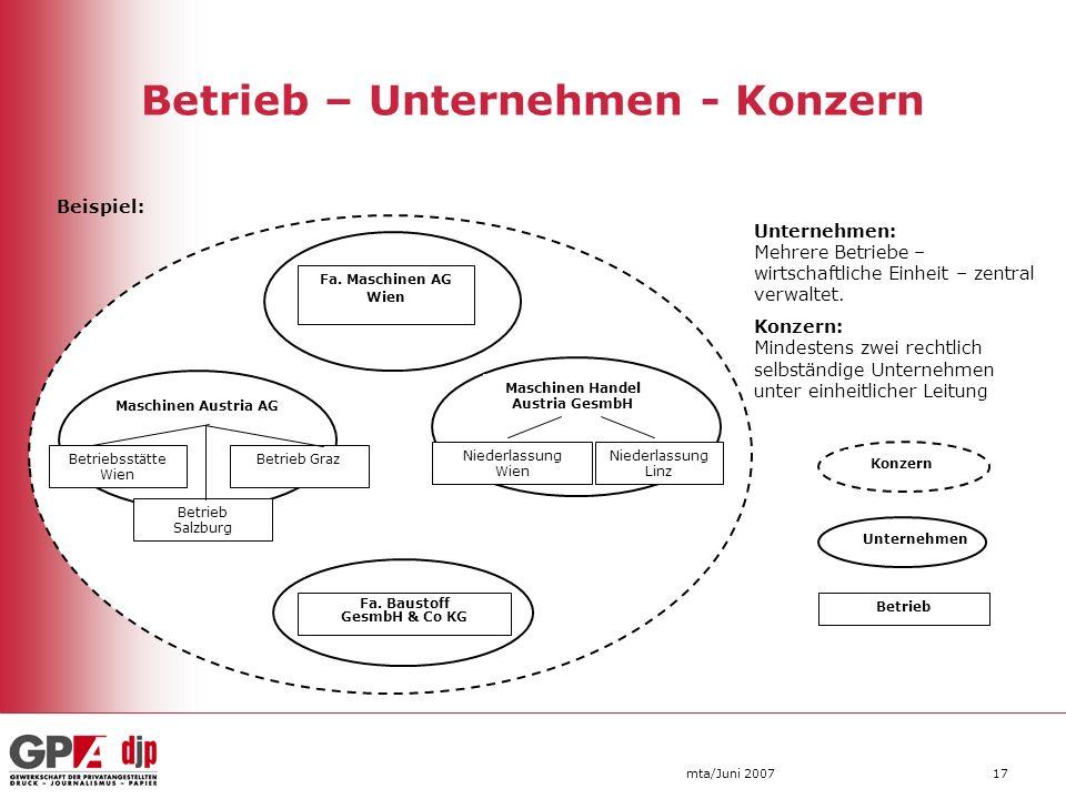 mta/Juni 200717 Betrieb – Unternehmen - Konzern Betrieb Graz Betrieb Salzburg Maschinen Austria AG Betriebsstätte Wien Betrieb Graz Betrieb Salzburg F