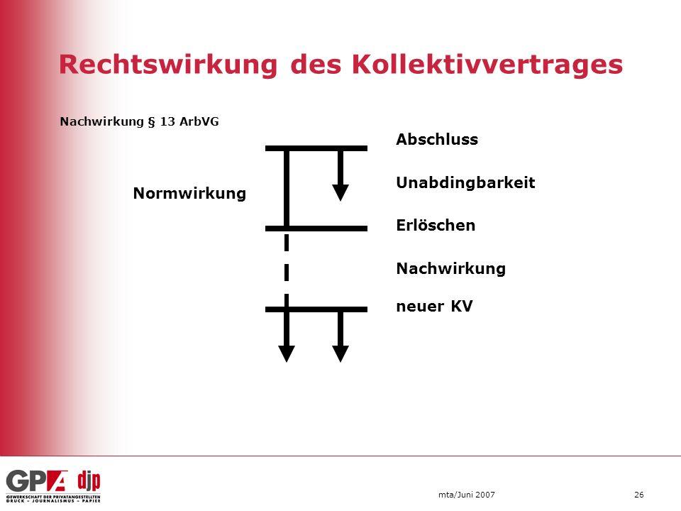 mta/Juni 200726 Rechtswirkung des Kollektivvertrages Nachwirkung § 13 ArbVG Normwirkung Abschluss Unabdingbarkeit Erlöschen Nachwirkung neuer KV