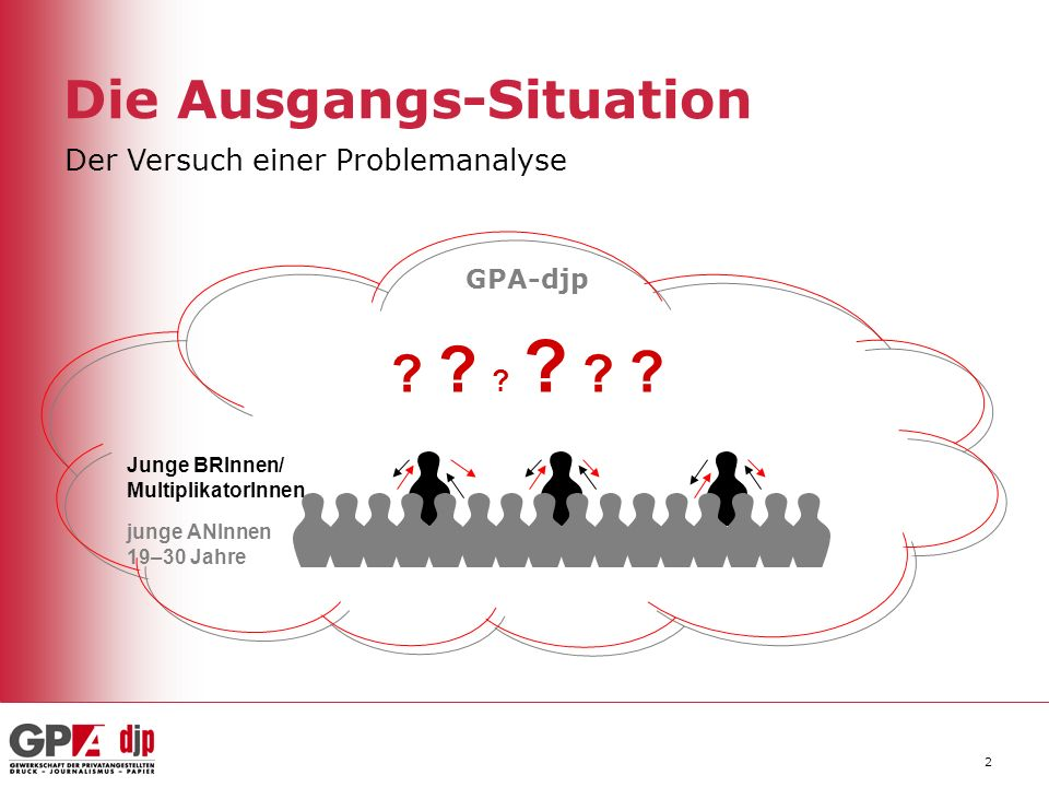 3 Die Ausgangs-Situation Junge BRInnen/ MultiplikatorInnen GPA-djp bundesweit: rd.