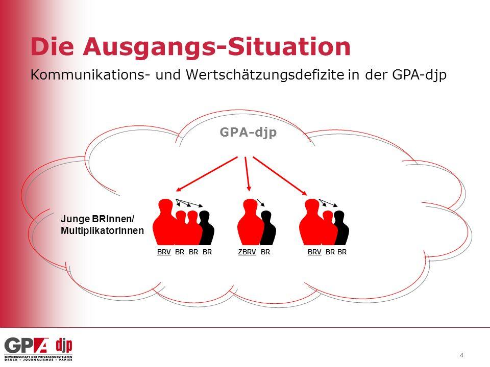 4 Die Ausgangs-Situation GPA-djp BRV BR BR BRZBRV BRBRV BR BR Junge BRInnen/ MultiplikatorInnen Kommunikations- und Wertschätzungsdefizite in der GPA-djp