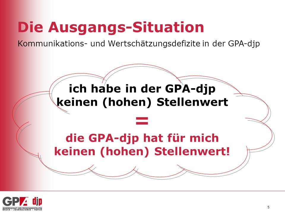 5 Die Ausgangs-Situation Kommunikations- und Wertschätzungsdefizite in der GPA-djp ich habe in der GPA-djp keinen (hohen) Stellenwert = die GPA-djp hat für mich keinen (hohen) Stellenwert!