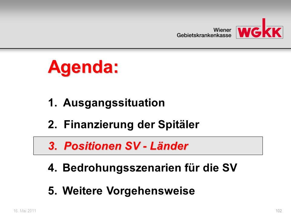 16. Mai 2011102 Agenda: 1. Ausgangssituation 2. Finanzierung der Spitäler 3. Positionen SV - Länder 4.Bedrohungsszenarien für die SV 5.Weitere Vorgehe