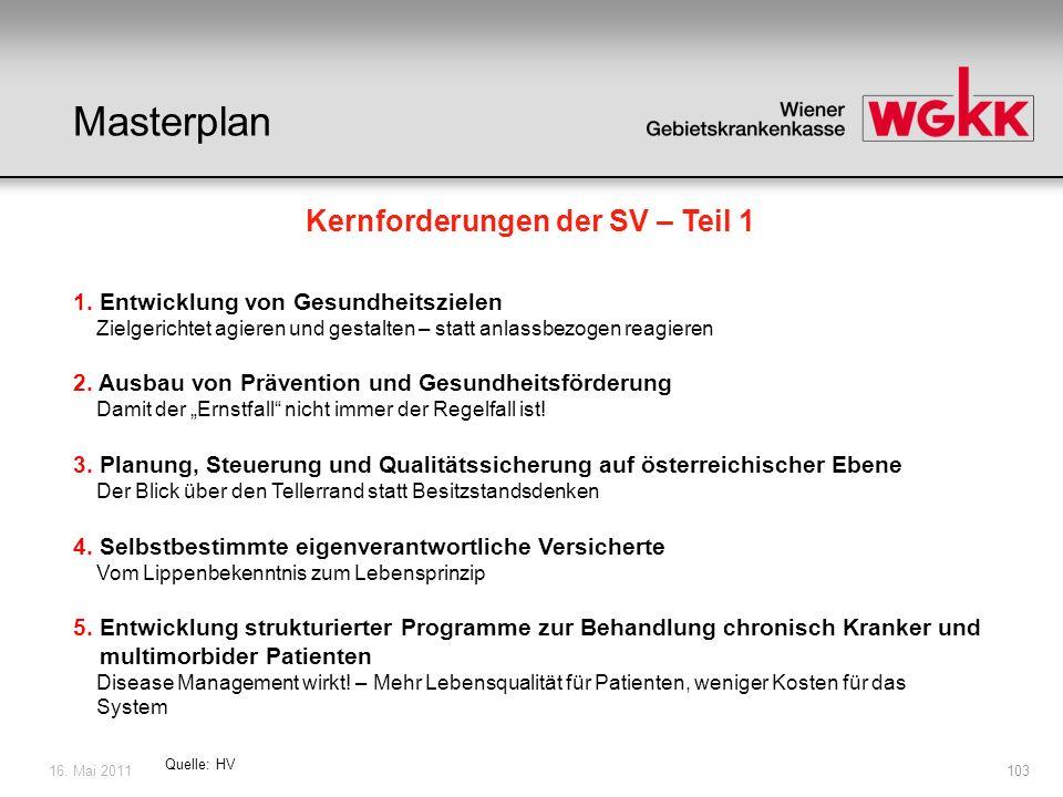 16. Mai 2011103 Kernforderungen der SV – Teil 1 Quelle: HV 1. Entwicklung von Gesundheitszielen Zielgerichtet agieren und gestalten – statt anlassbezo
