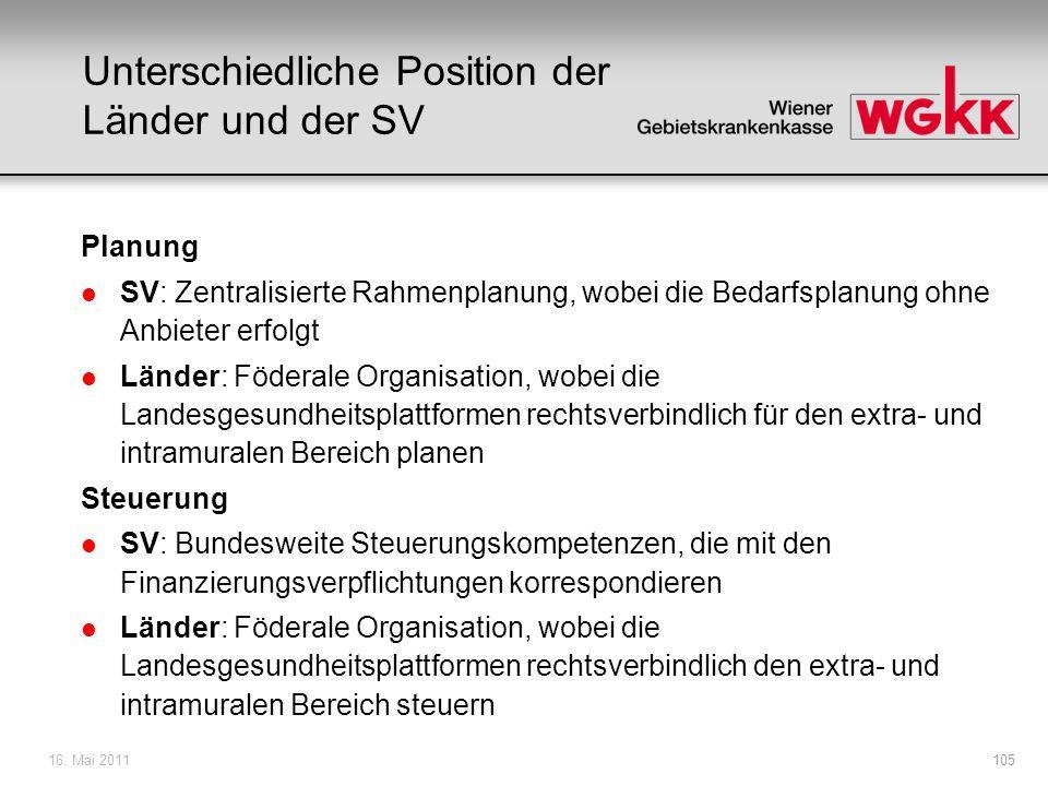 16. Mai 2011105 Unterschiedliche Position der Länder und der SV Planung l SV: Zentralisierte Rahmenplanung, wobei die Bedarfsplanung ohne Anbieter erf