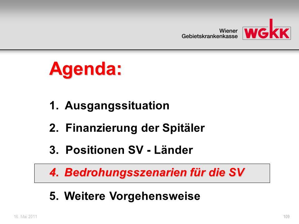 16. Mai 2011109 Agenda: 1. Ausgangssituation 2. Finanzierung der Spitäler 3. Positionen SV - Länder 4.Bedrohungsszenarien für die SV 5.Weitere Vorgehe