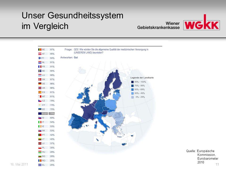 16. Mai 201111 Quelle: Europäische Kommission, Eurobarometer 2010 Unser Gesundheitssystem im Vergleich