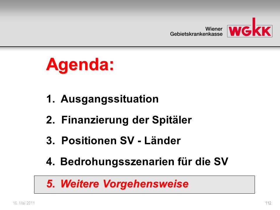 16. Mai 2011112 Agenda: 1. Ausgangssituation 2. Finanzierung der Spitäler 3. Positionen SV - Länder 4.Bedrohungsszenarien für die SV 5.Weitere Vorgehe
