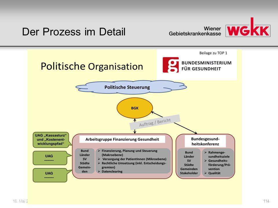 16. Mai 2011114 Der Prozess im Detail