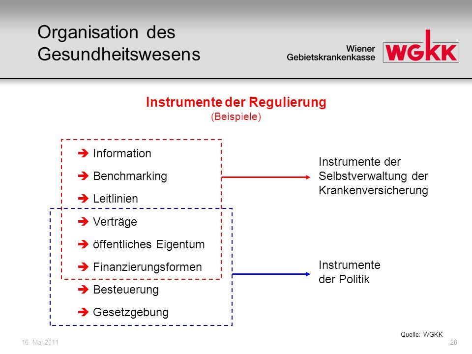 16. Mai 201128 Instrumente der Regulierung (Beispiele) Information Benchmarking Leitlinien Verträge öffentliches Eigentum Finanzierungsformen Besteuer
