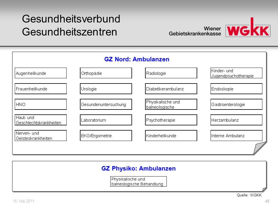 16. Mai 201148 Gesundheitsverbund Gesundheitszentren GZ Nord: Ambulanzen GZ Physiko: Ambulanzen Quelle: WGKK