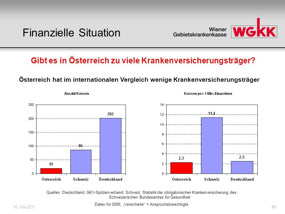 16. Mai 201161 Österreich hat im internationalen Vergleich wenige Krankenversicherungsträger Quellen: Deutschland. GKV-Spitzenverband; Schweiz: Statis