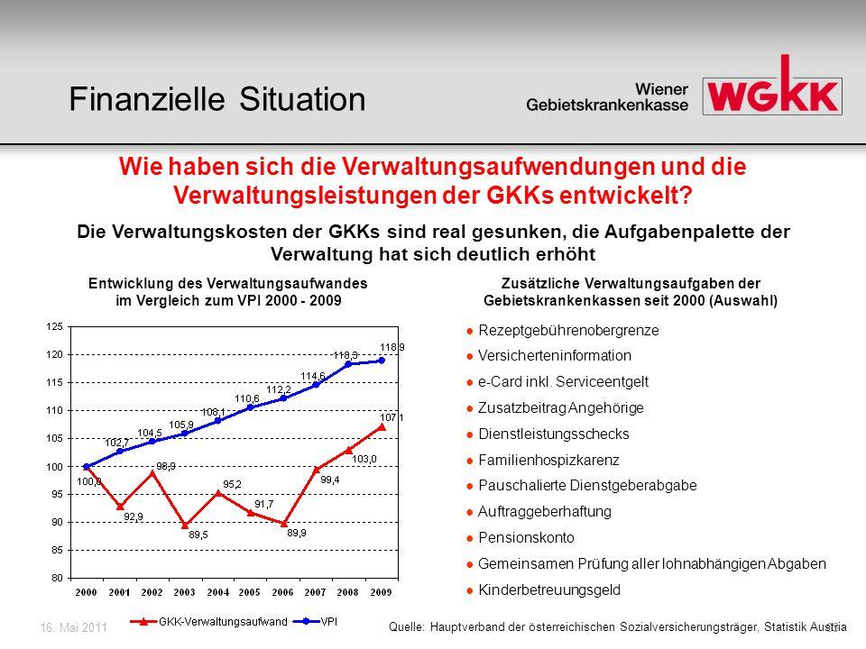 16. Mai 201165 Wie haben sich die Verwaltungsaufwendungen und die Verwaltungsleistungen der GKKs entwickelt? Die Verwaltungskosten der GKKs sind real