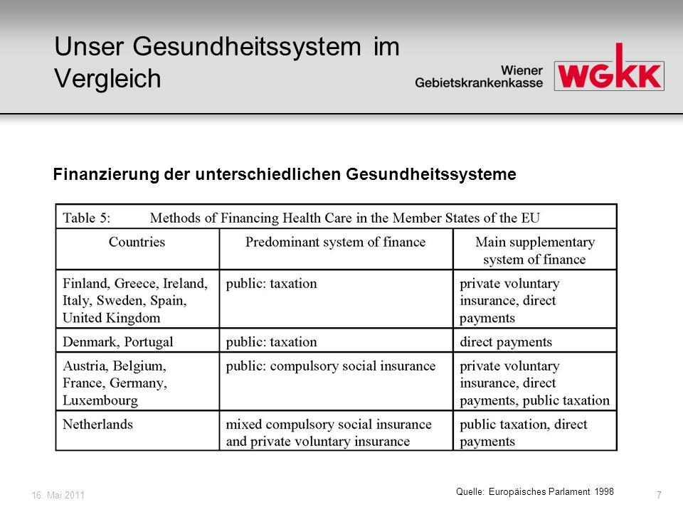 16. Mai 20117 Unser Gesundheitssystem im Vergleich Finanzierung der unterschiedlichen Gesundheitssysteme Quelle: Europäisches Parlament 1998