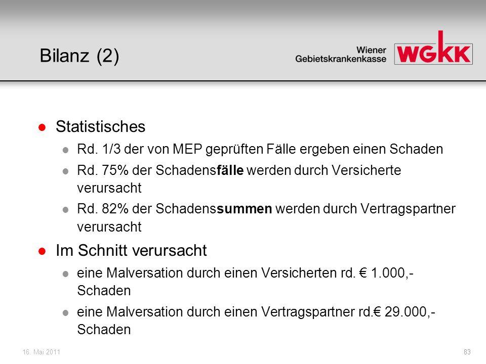 16. Mai 201183 Bilanz (2) l Statistisches l Rd. 1/3 der von MEP geprüften Fälle ergeben einen Schaden l Rd. 75% der Schadensfälle werden durch Versich