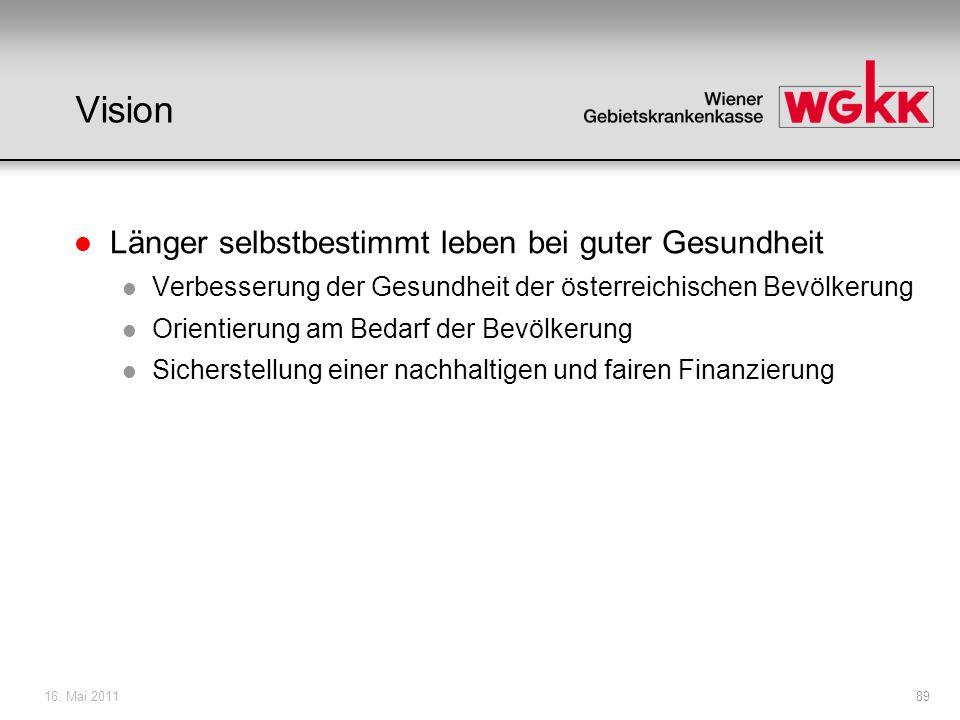 16. Mai 201189 Vision l Länger selbstbestimmt leben bei guter Gesundheit l Verbesserung der Gesundheit der österreichischen Bevölkerung l Orientierung