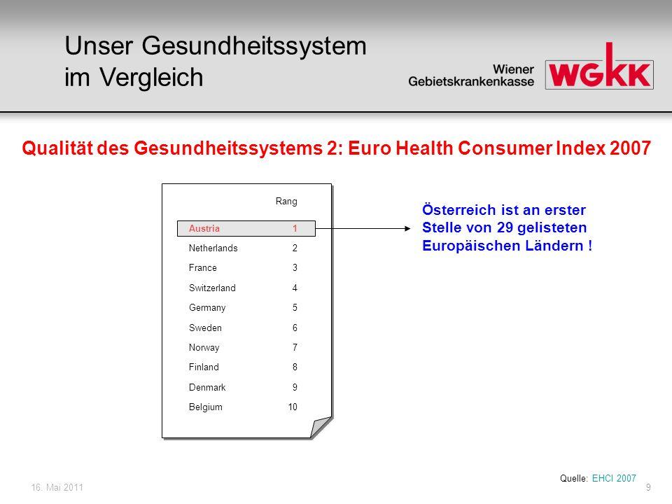 16. Mai 20119 Unser Gesundheitssystem im Vergleich Qualität des Gesundheitssystems 2: Euro Health Consumer Index 2007 Quelle: EHCI 2007 Rang Austria1
