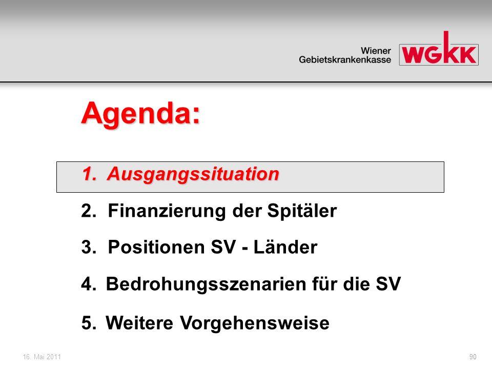 16. Mai 201190 Agenda: 1. Ausgangssituation 2. Finanzierung der Spitäler 3. Positionen SV - Länder 4.Bedrohungsszenarien für die SV 5.Weitere Vorgehen