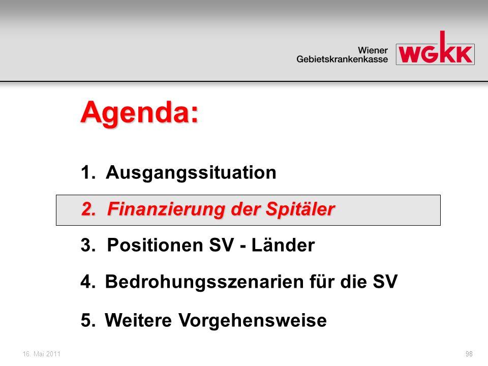 16. Mai 201198 Agenda: 1. Ausgangssituation 2. Finanzierung der Spitäler 3. Positionen SV - Länder 4.Bedrohungsszenarien für die SV 5.Weitere Vorgehen