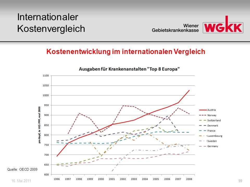 16. Mai 201199 Kostenentwicklung im internationalen Vergleich Internationaler Kostenvergleich Quelle: OECD 2009