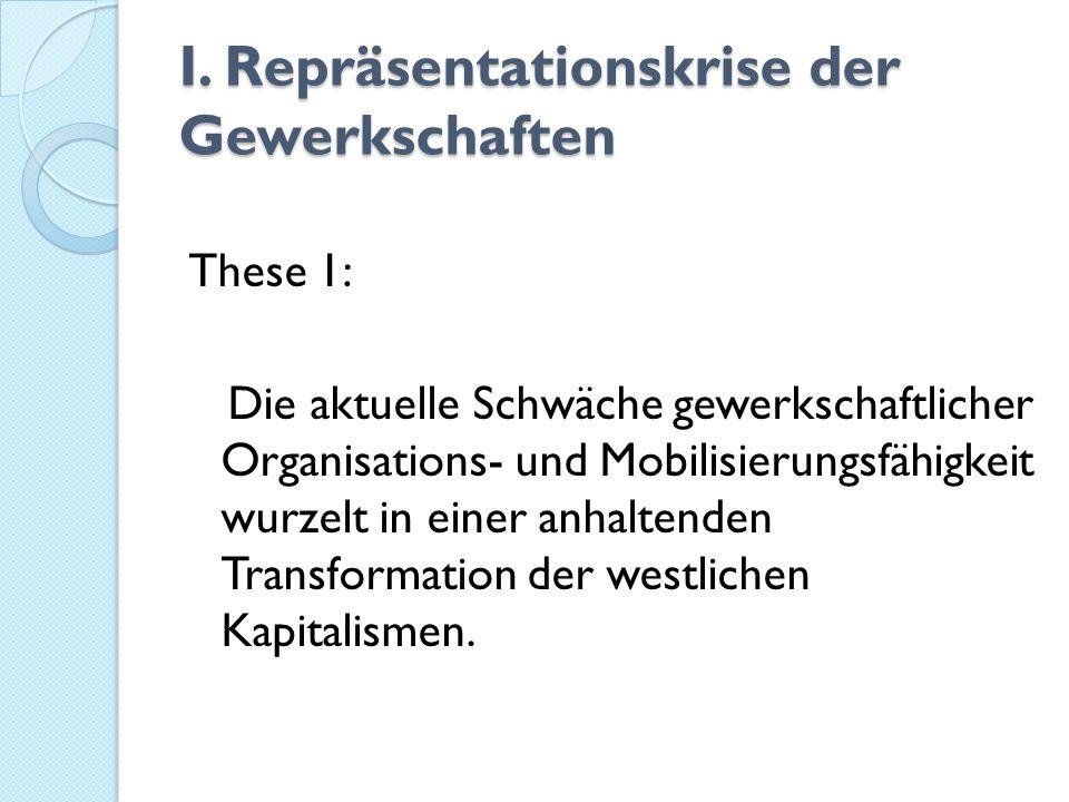 I. Repräsentationskrise der Gewerkschaften These 1: Die aktuelle Schwäche gewerkschaftlicher Organisations- und Mobilisierungsfähigkeit wurzelt in ein
