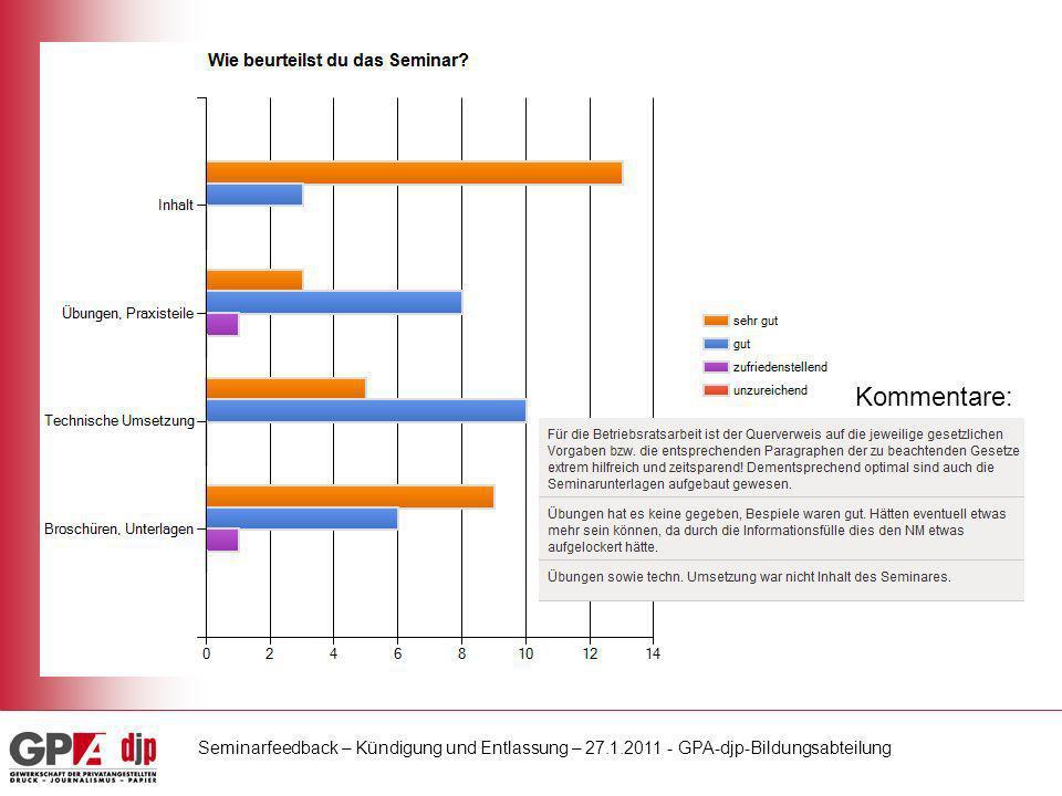 Seminarfeedback – Kündigung und Entlassung – 27.1.2011 - GPA-djp-Bildungsabteilung