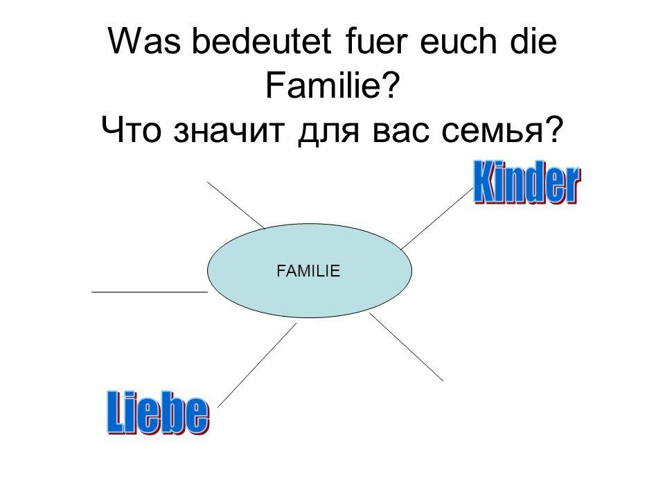 Слово «Семья» восходит к корню «сем», имеющему отношение к семени и продолжению рода, то есть рождению и воспитанию детей. Иногда для обозначения семь