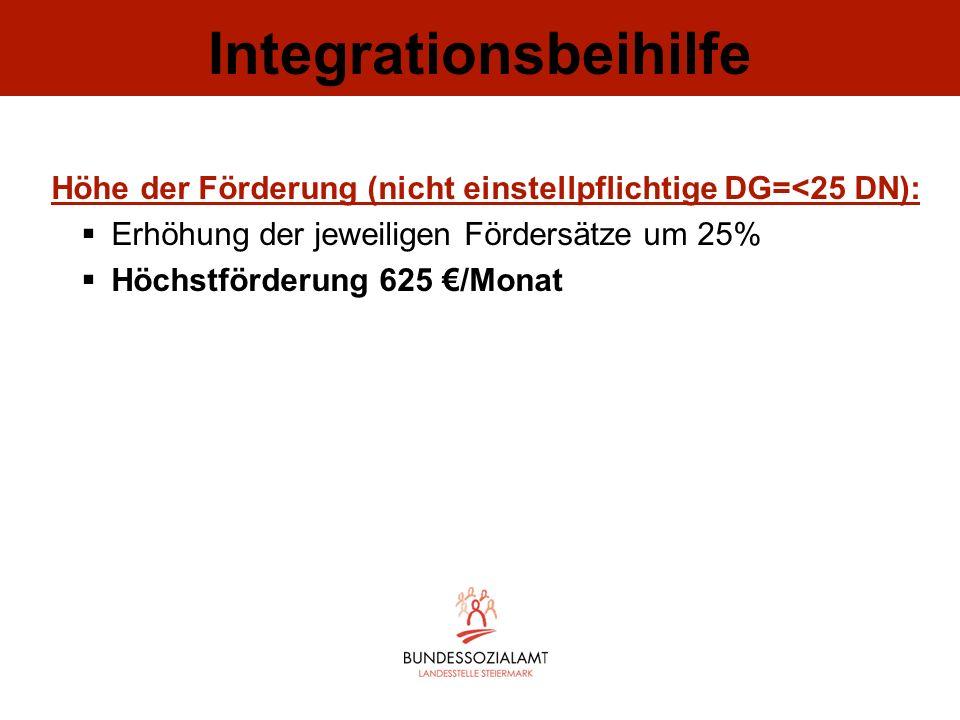 Integrationsbeihilfe Höhe der Förderung (nicht einstellpflichtige DG=<25 DN): Erhöhung der jeweiligen Fördersätze um 25% Höchstförderung 625 /Monat
