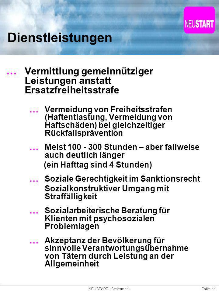 NEUSTART - SteiermarkFolie 11 Dienstleistungen Vermittlung gemeinnütziger Leistungen anstatt Ersatzfreiheitsstrafe Vermeidung von Freiheitsstrafen (Ha